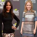 Aktor Zoe Saldana ir atlikja Kylie Minogue